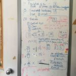 whiteboards in my lab from March 2020