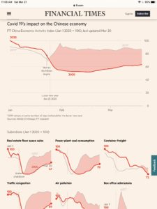 March 2020 financial times newspaper graphics